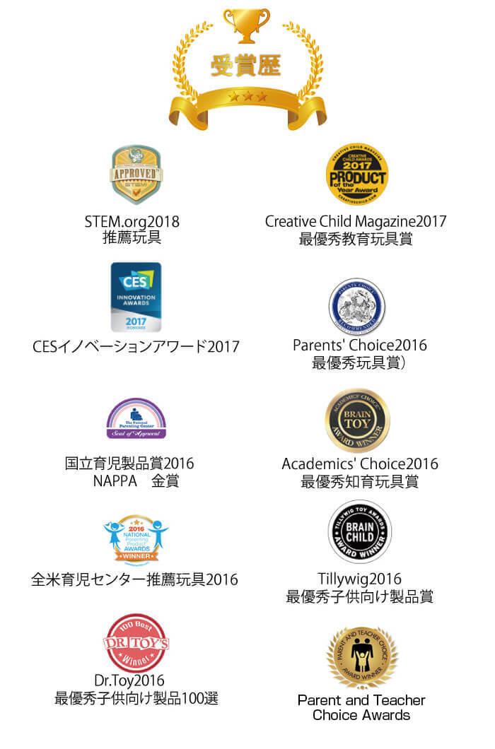 英脳フォニックスの受賞履歴詳細